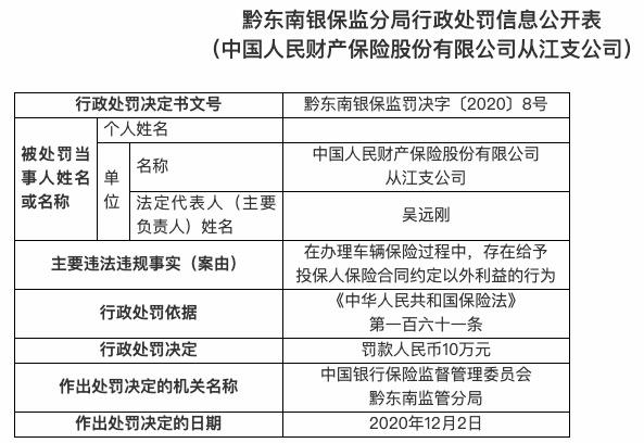 中国人民保险公司两家分公司因违反车险业务被罚款