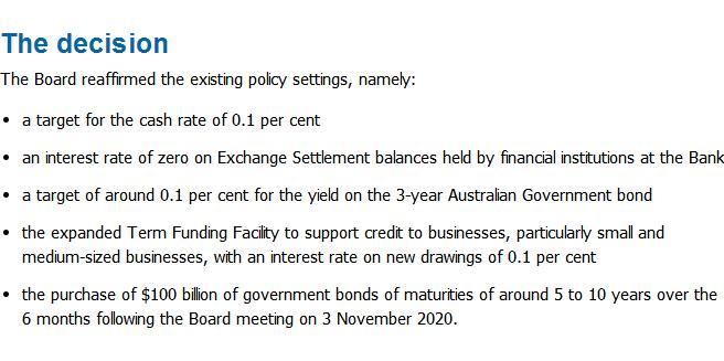 澳大利亚储备银行预计不会在三年内加息。购买债券将成为主要的政策宽松工具