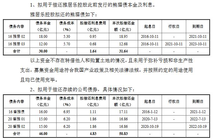 廣州番禺雅居樂82.47億元公司債券獲上交所受理-中國網地產