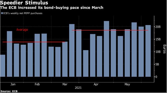 【天富平台官网】欧央行对经济给出乐观预期 欧元多头再燃希望