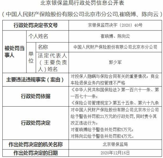 《【迅达登陆】人保财险北京分公司违法遭罚 隐瞒与合同有关重要情况》