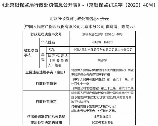 向被保险人隐瞒合同的重要情况,PICC北京分公司被警告并罚款21万