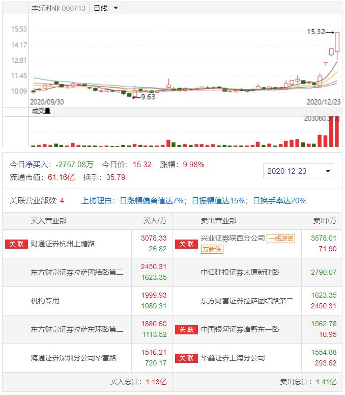 张萌主板砸拿郑州煤电的结局在哪里?
