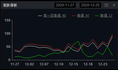 重爆!宇能控股由深圳证券交易所监管