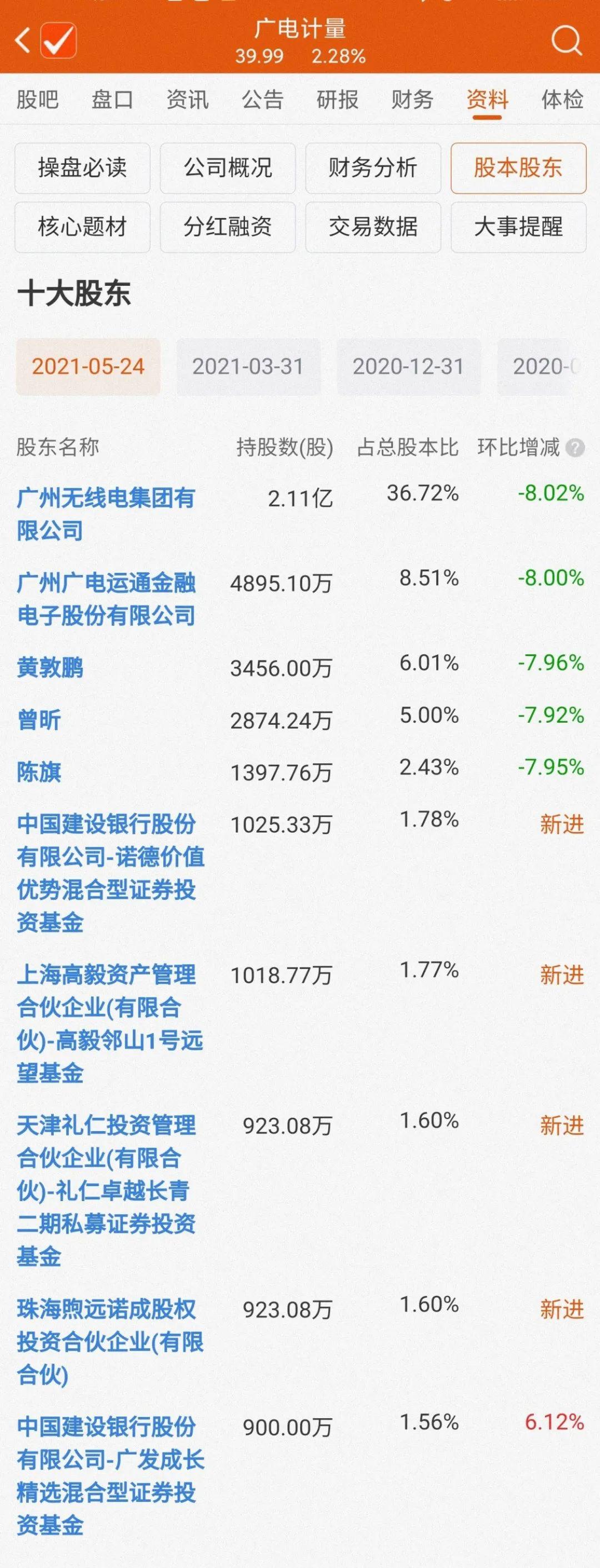 华信平台注册张磊、冯柳在这家市值不足300亿元的公司相遇了