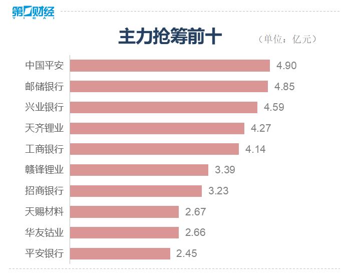 收盘丨A股三大股指涨跌不一 沪指涨0.01%