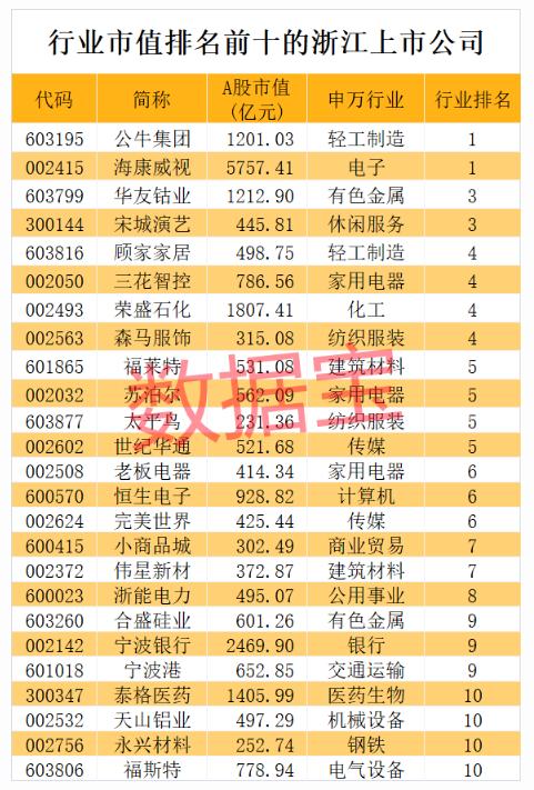 华信平台注册7万亿板块跑出30只十倍股 行业龙头全名单来了 高增长潜力股请收藏