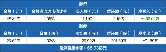 中国电力局部地区电力缺口增大 水电龙头股票有哪些呢?