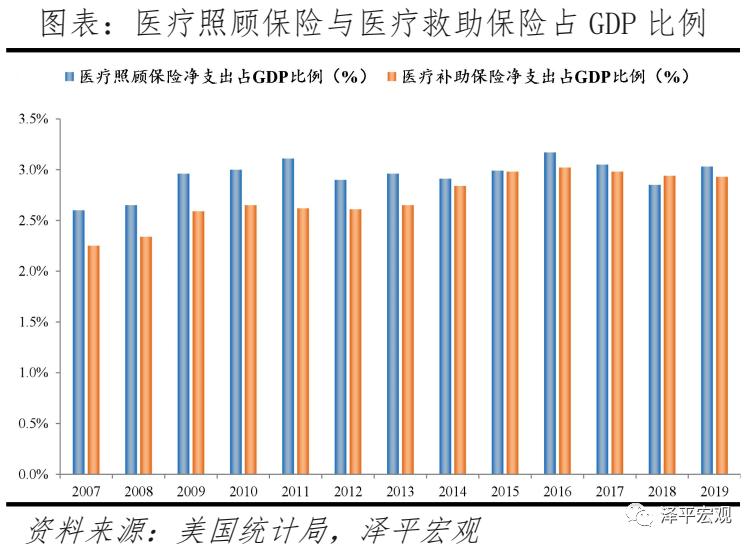 美国贫困人口标准_美国 震惊 美国的贫困人口比中国还多 不讲标准就是耍流氓