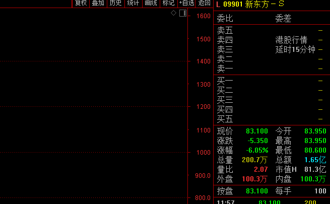 """突发!新东方遭富时罗素""""踢群"""" 股价闪崩暴跌!"""
