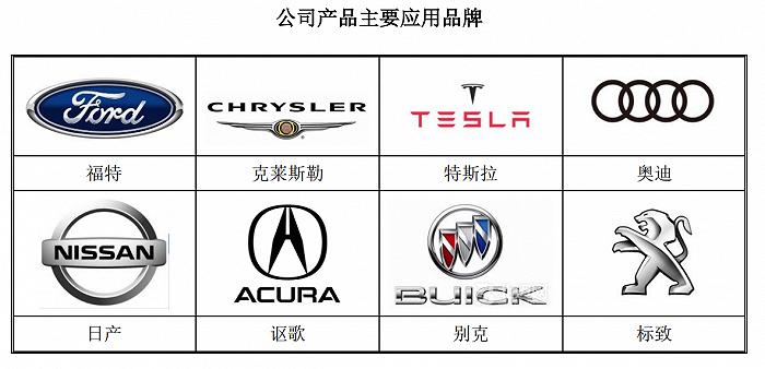 下周七家公司开会IPO,辛巴科技冲刺创业板,40%营收靠韵达