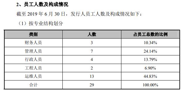 """""""最袖珍""""IPO公司被否:员工虽然才20几个 老板却是香港金融大亨"""