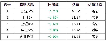 《【天辰国际平台】基金早班车:调仓换股进行时!市场风格切换明显 机构积极布局这些板块》
