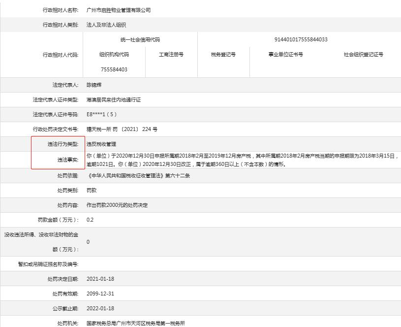启胜物业违法逾期申报房产税遭罚 属新鸿基地产旗下