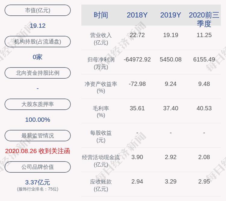 前进!讯星股份:预计2020年净利润为1.5亿元至2.25亿元,增长175.23%至312.84%