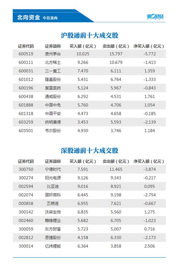 上海曹宏证券兴业证券优理宝官方