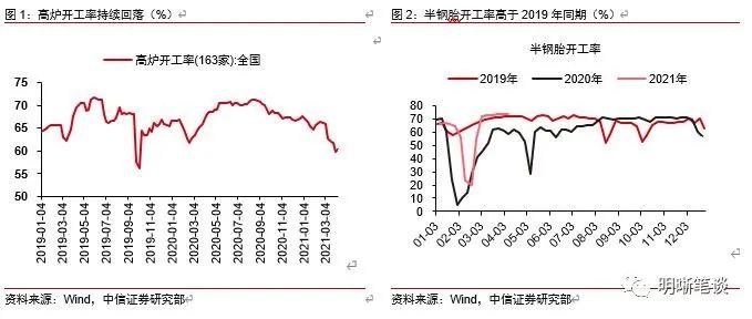 中信证券:目前国内经济怎么样?