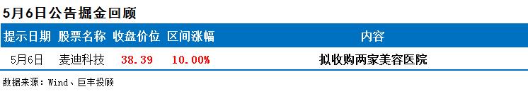 《【鹿鼎注册首页】安纳达计划上调钛白粉销售价格 多公司解除风险警示》
