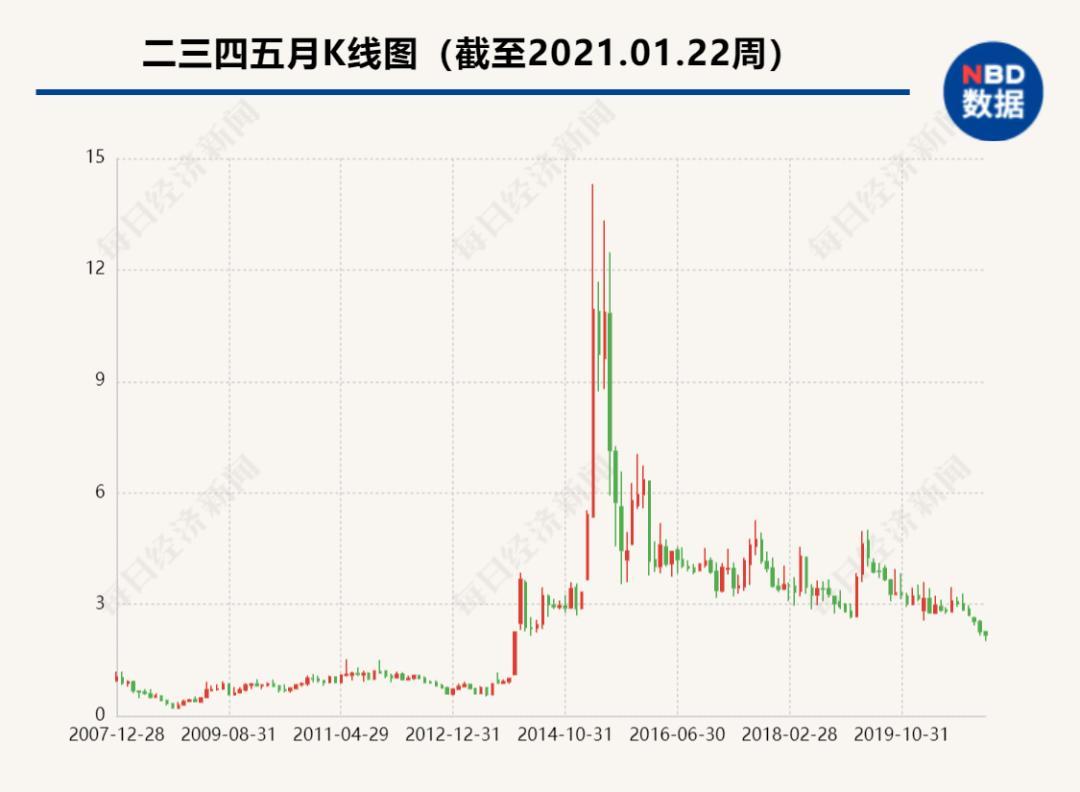 """usdt手机钱包(www.caibao.it):暴亏超8亿 网贷""""小巨头""""26万股东慌了!它的浏览器和网址大全你一定见过 第3张"""
