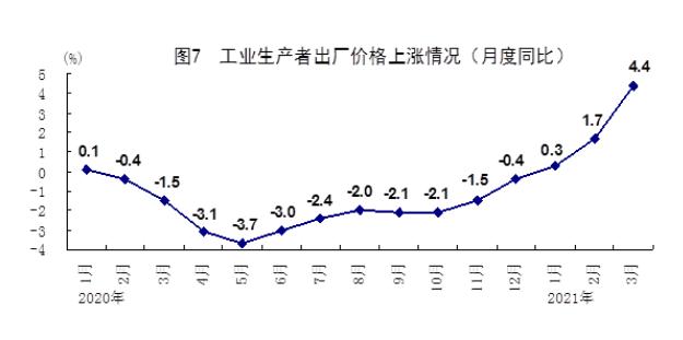 二号站招商主管958337国家统计局:一季度GDP同比增长18.3%