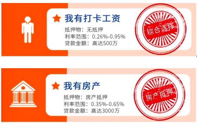 北京严查经营贷后续:有助贷机构加班赶单子 也有客户被银行要求立即偿还