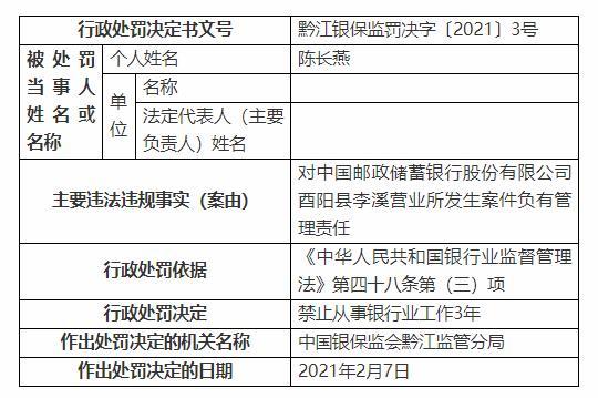 邮储银行酉阳县李溪营业所被罚20万元:内部控制缺失、前台管理混乱