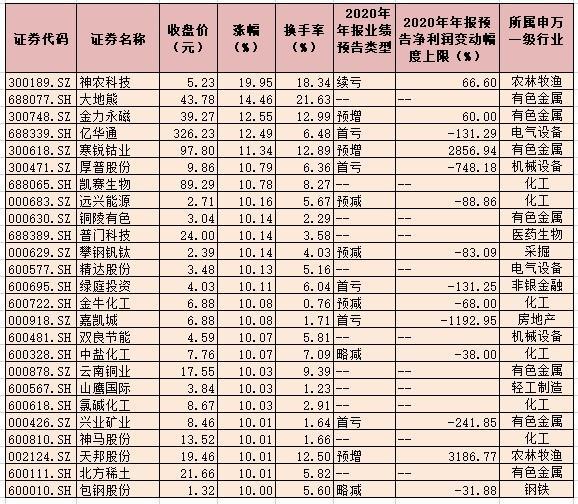 《【恒达娱乐官方登录平台】两市融资余额增加127.09亿元》
