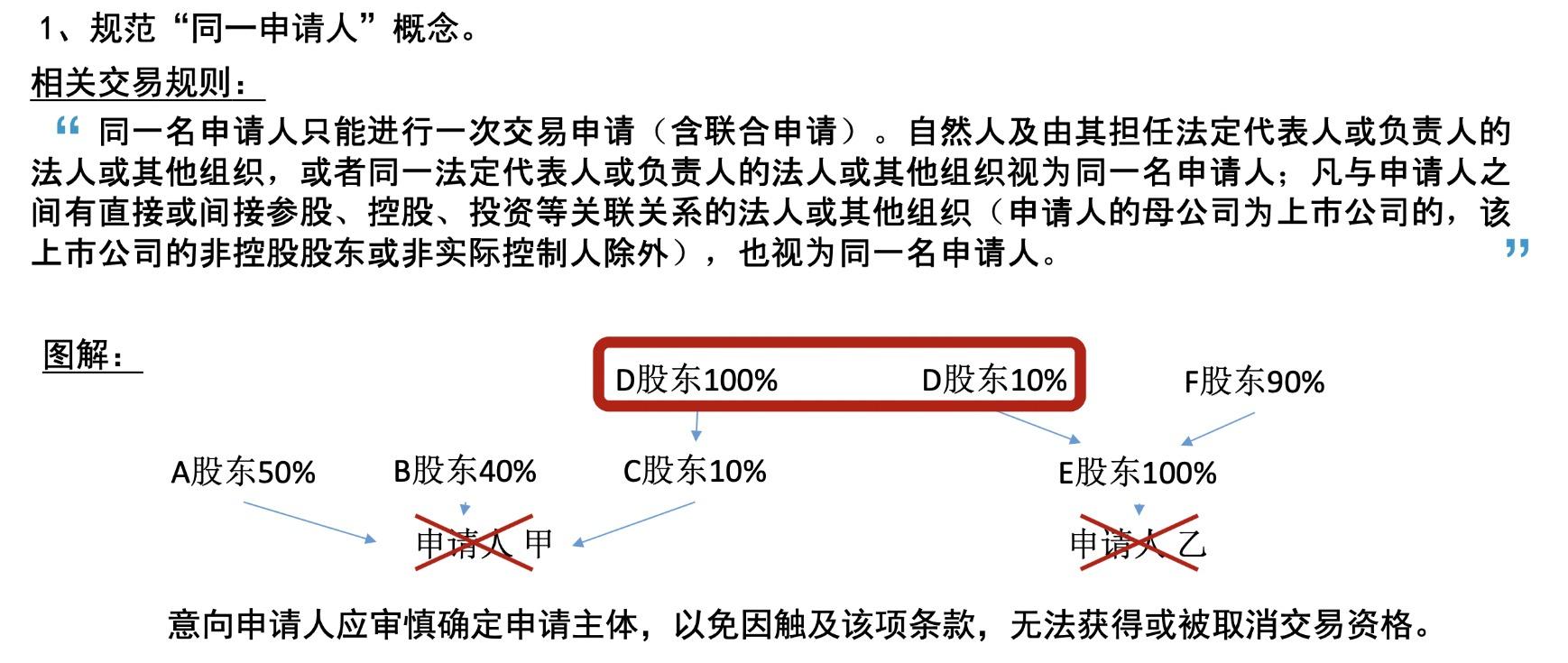 """竞价_上海土地市场重大转变:5月宣布首批宅地集中出让通告 出台""""限价竞价""""新规插图1"""