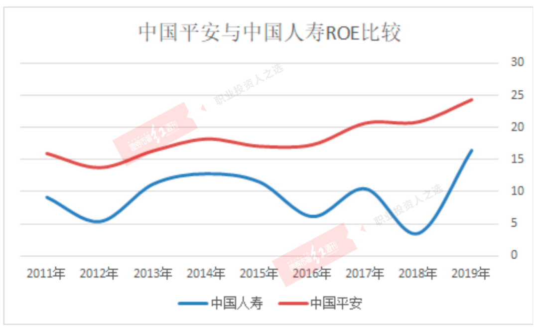 《【恒达娱乐公司】十年退保超过7000亿 调查组进场 是什么在驱动中国人寿保费造假?》