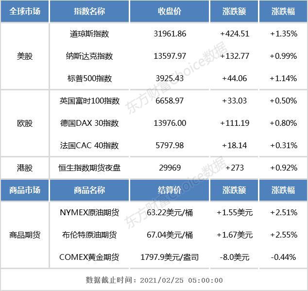 """港股早就知道香港计划上调股票印花税,鲍威尔重申""""鸽派""""立场"""