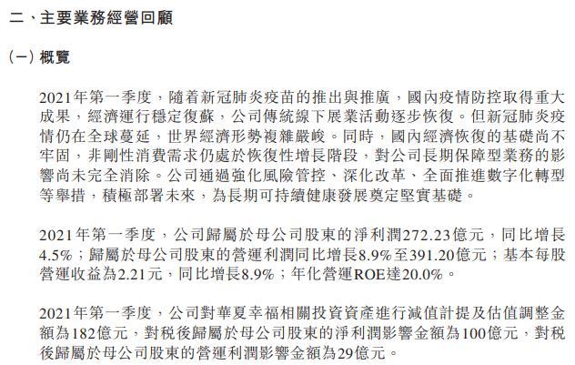郑州股票开户地方-中国平安:一季度对中原幸福相关投资资产减值计提额为182亿元
