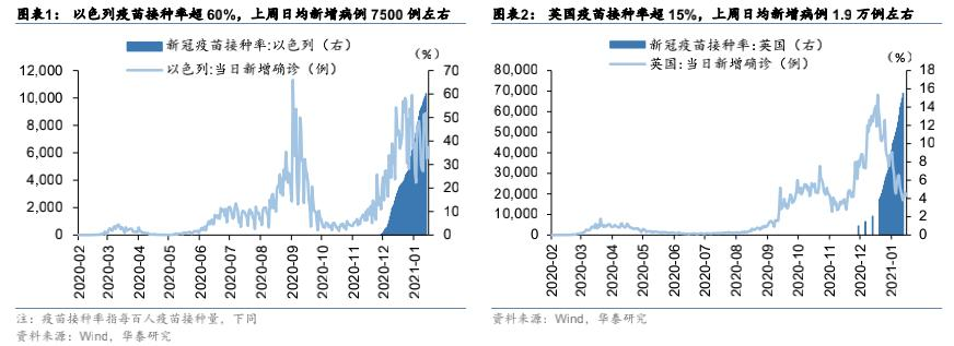 华泰策略:在美元阶段性反弹下,重视国内定价权较高的中端市场a股