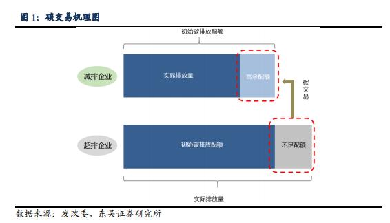 图据东吴证券研报。jpg