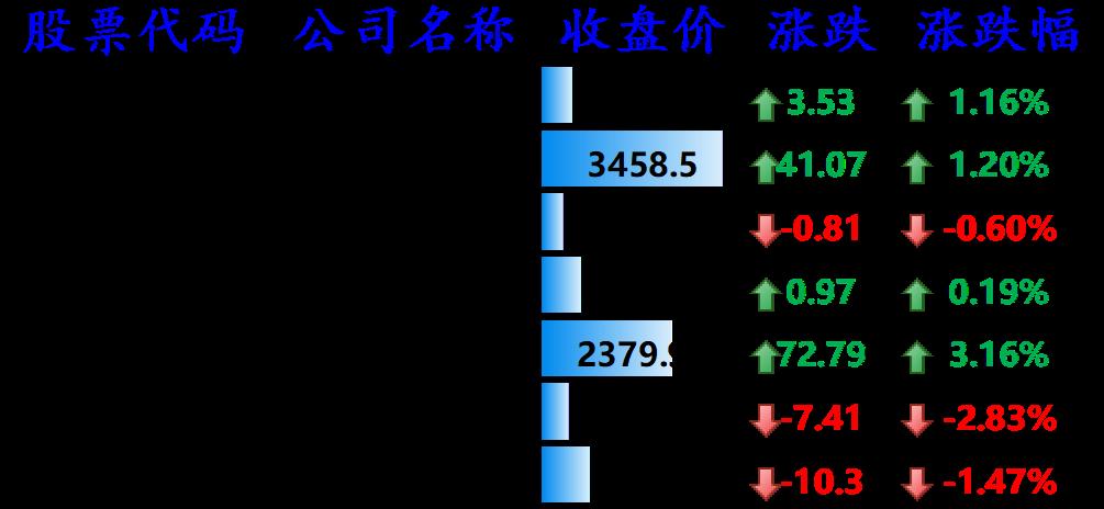 特斯拉被控违反美国和德国的环境法律法规,美国股市收盘下跌