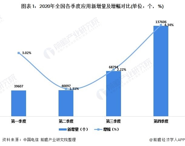 《【沐鸣娱乐登录平台】网络普及率超70%!我国手机上网人数达9.86亿 全年接入流量1656亿GB》