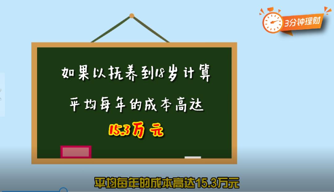 usdt充值接口(www.caibao.it):为什么年轻人不愿意生孩子了? 第6张