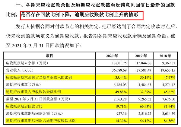 天亿马信披资料存疑 IPO期间曾遭股转系统口头警示
