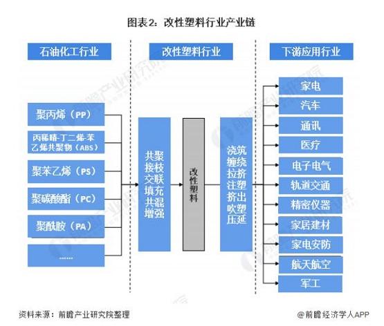 何澄科技计划筹集4.5亿元用于汽车家电材料升级
