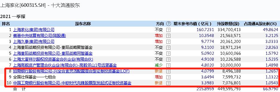 一号站平台谢治宇、周应波两大顶流出手!买入7亿 一字涨停