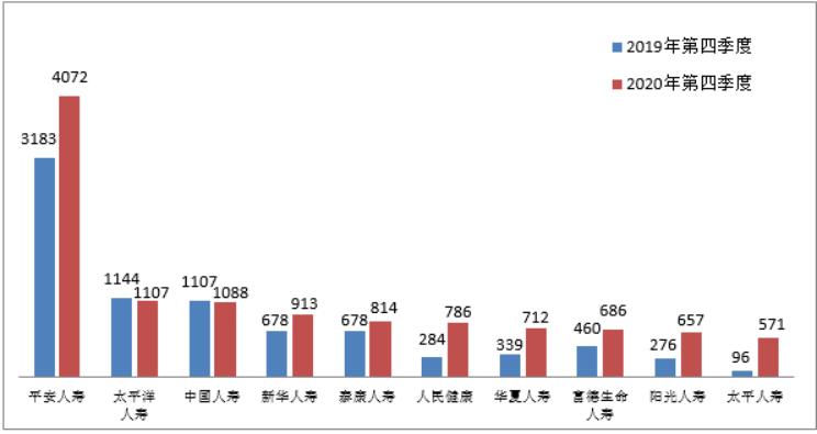 保险投诉增加23%!中国银行业监督管理委员会通知这些保险公司,他们是投诉最多的