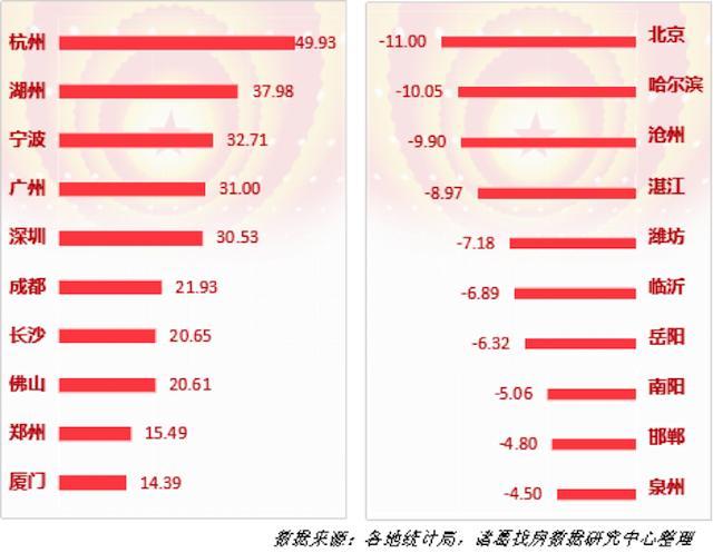 杭州人口会持续流入吗_杭州常住人口连续六年高位增长,2035年将达1500万