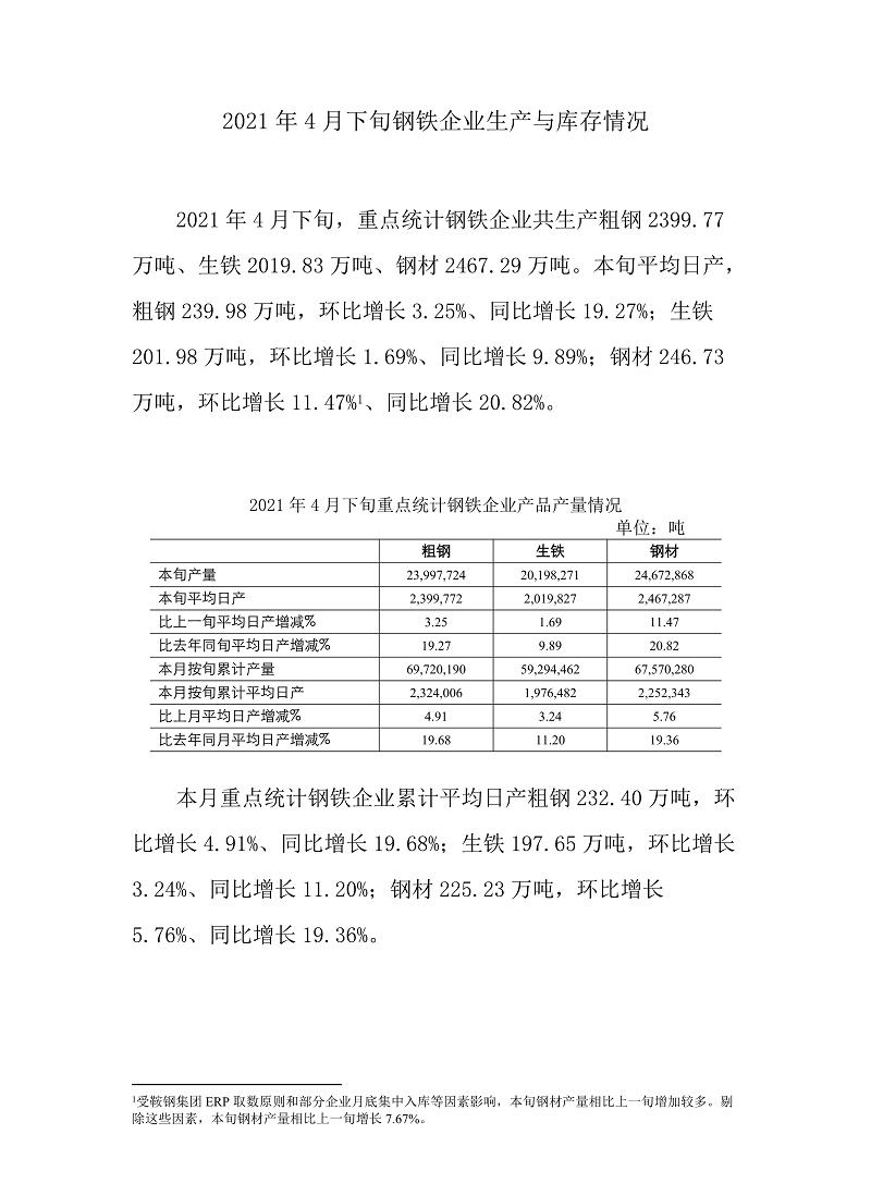 中钢协:2021年4月下旬钢铁企业生产与库存情况