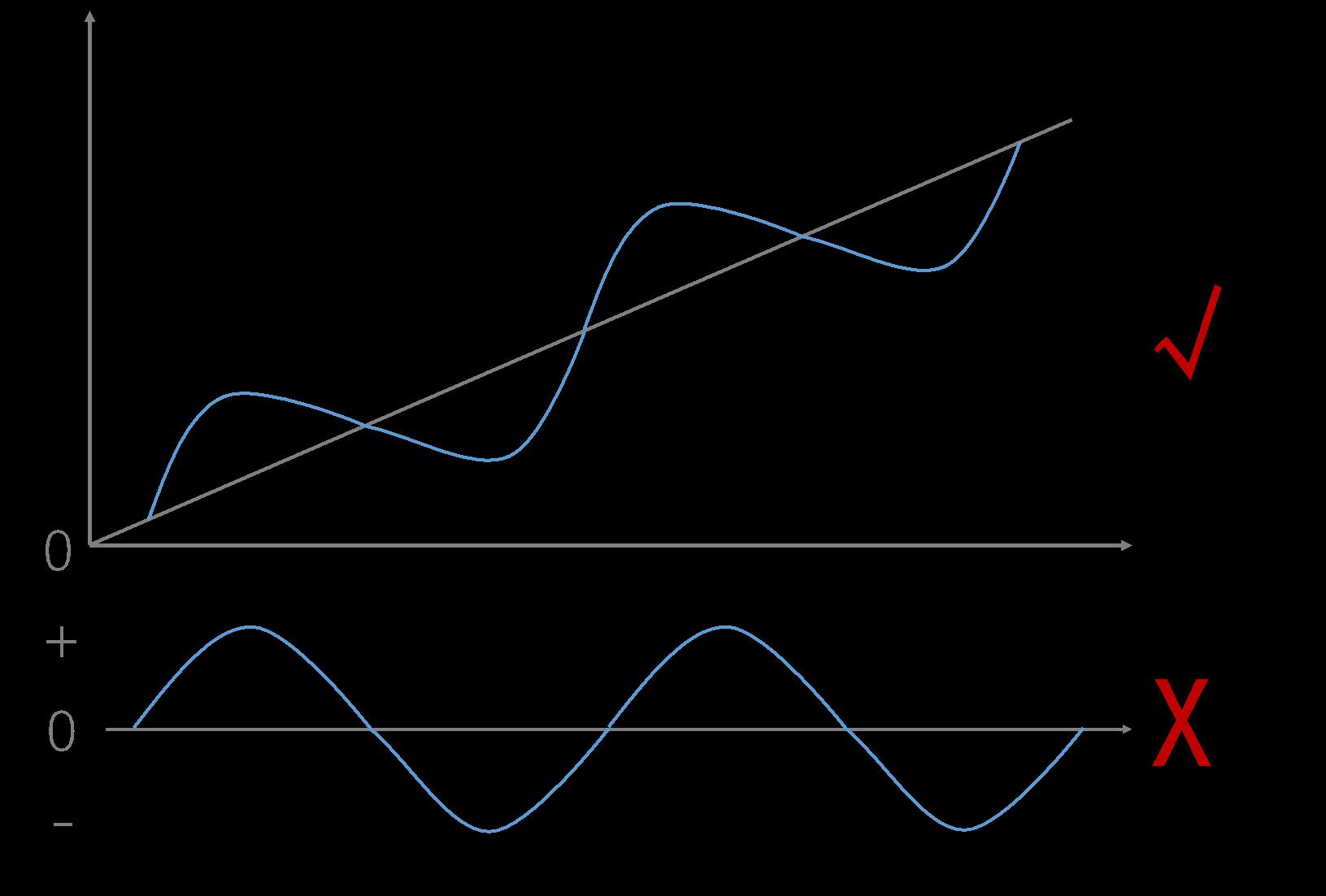 海外领军人物暴涨30倍!工程机械股是周期还是增长?如何解开本世纪之谜