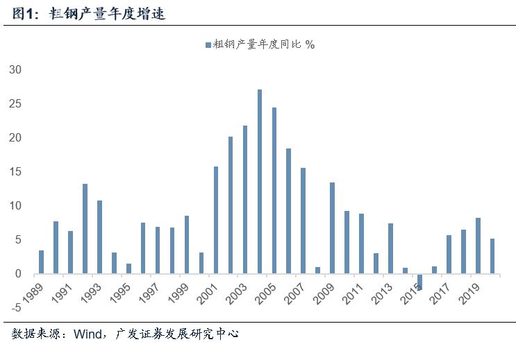 广发银行宏观郭磊:中期视角下的七个政策方向