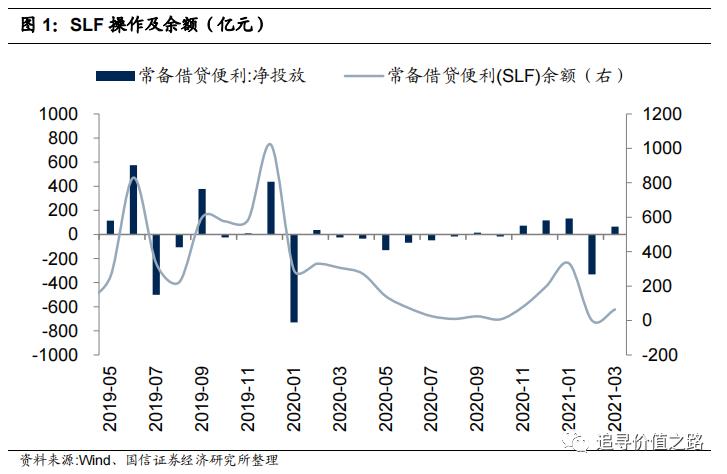 """国鑫策略:短期内,市场流动性不会出现""""急转弯"""""""