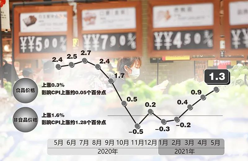 上证早知道│上海机场筹划重大资产重组;科技股成融资客新宠;钾肥价格持续上涨
