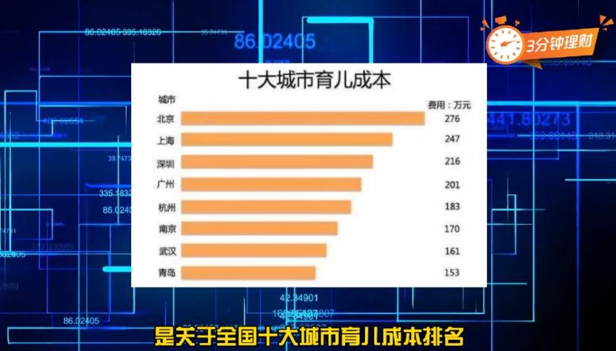 usdt充值接口(www.caibao.it):为什么年轻人不愿意生孩子了? 第5张