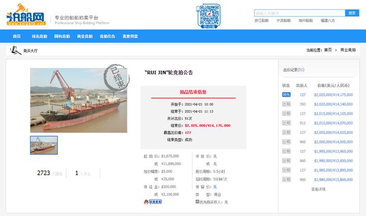 船龄21年的万吨轮卖了千万元  二手船价或持续上涨