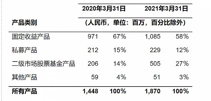 巨派一季度净利润8370元同比下降13.4%代理资金规模5亿元