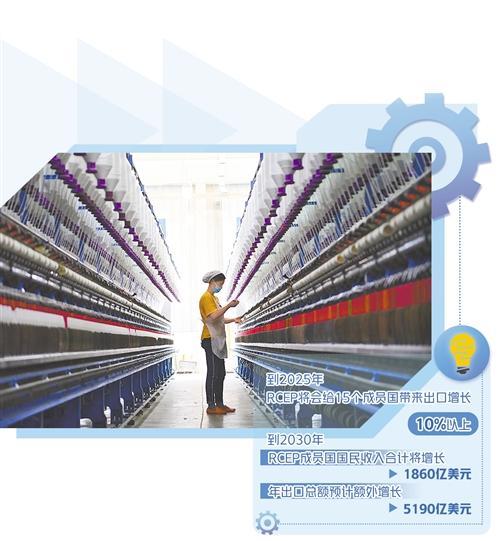 RCEP对我国产业发展影响几何?助力疏通国内国际两个市场